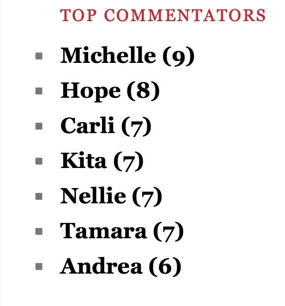 top commentators